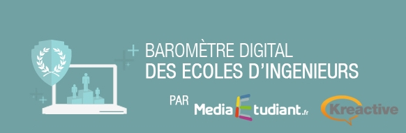 Interview stratégie digitale avec Telecom Paris Tech